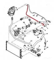Патрубок от расширительного бачка к радиатору Пежо Боксер 3 Фиат Дукато 250 Ситроен Джампер III